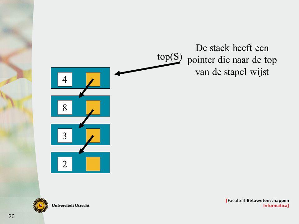 20 4 8 3 2 De stack heeft een pointer die naar de top van de stapel wijst top(S)
