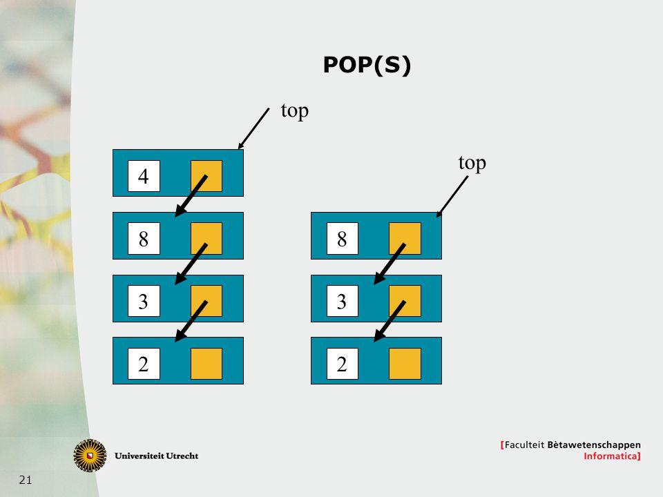 21 POP(S) 4 8 3 2 8 3 2 top