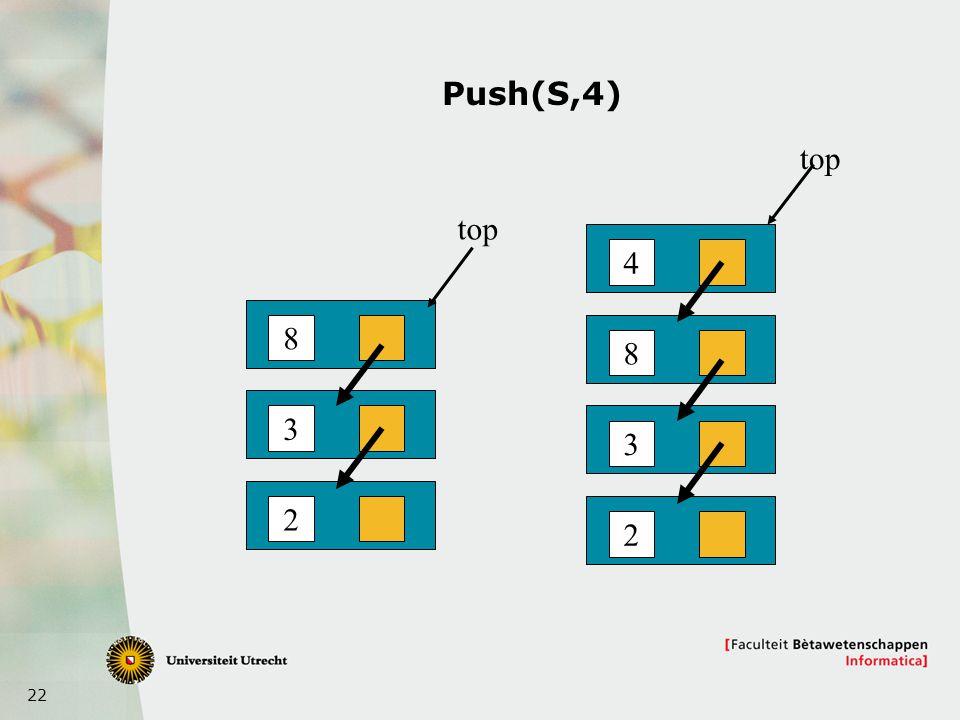 22 Push(S,4) 4 8 3 2 8 3 2 top