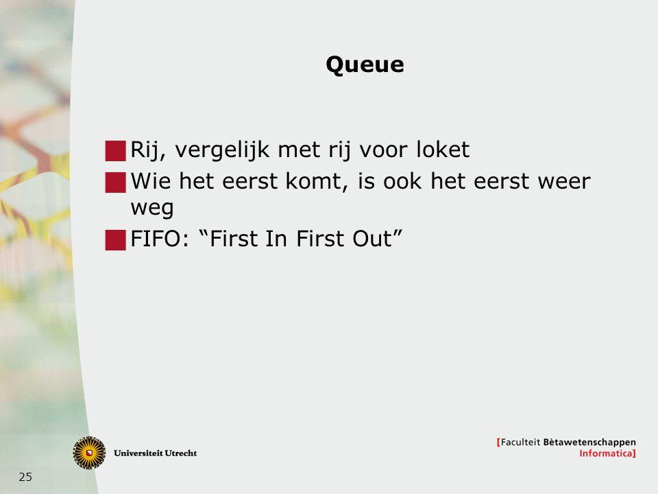 25 Queue  Rij, vergelijk met rij voor loket  Wie het eerst komt, is ook het eerst weer weg  FIFO: First In First Out