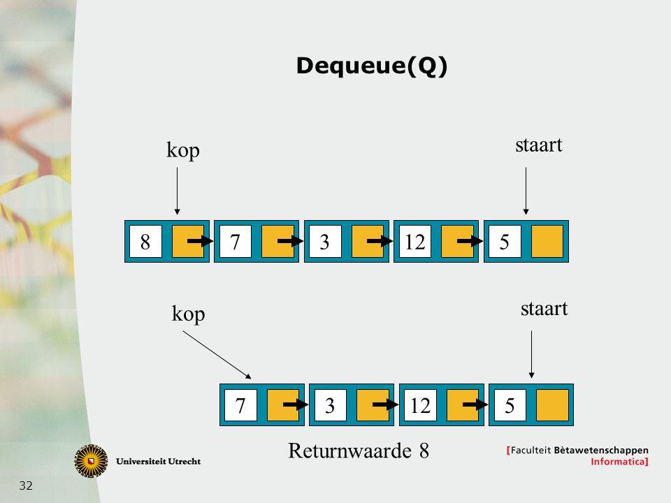 32 Dequeue(Q) 873125 kop staart 73125 kop staart Returnwaarde 8
