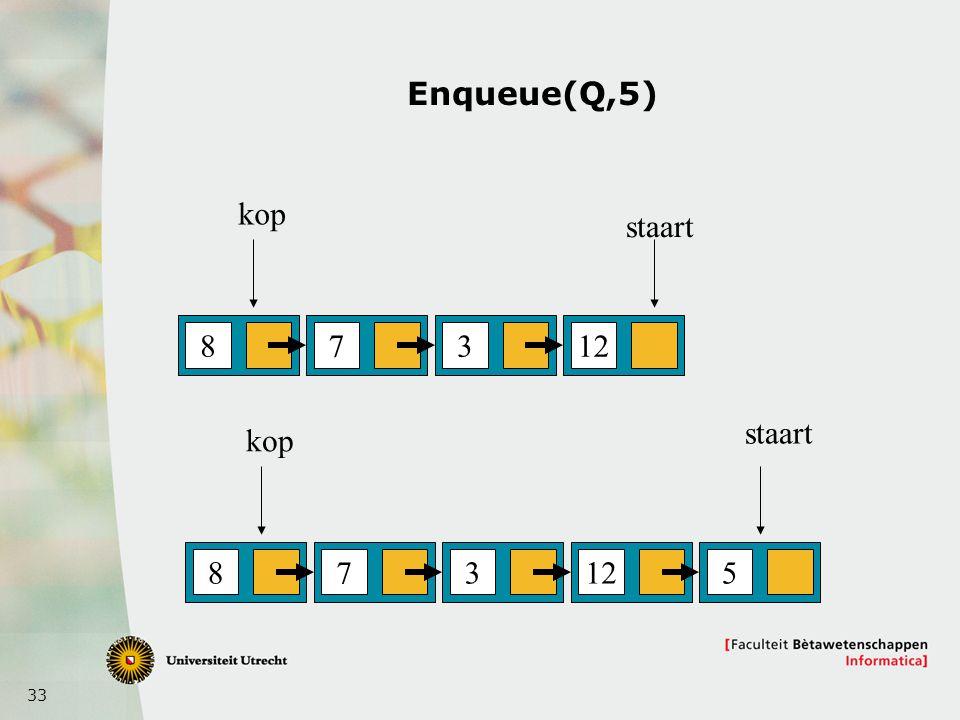 33 Enqueue(Q,5) 87312 kop staart 873125 kop staart