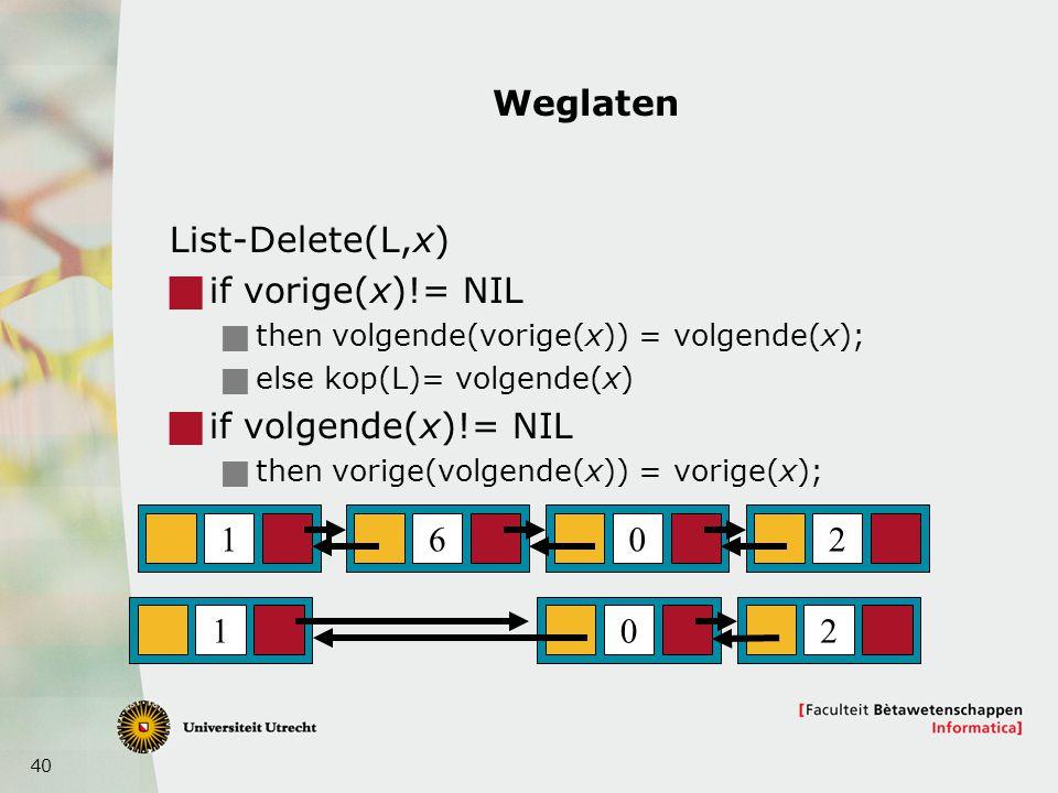 40 Weglaten List-Delete(L,x)  if vorige(x)!= NIL  then volgende(vorige(x)) = volgende(x);  else kop(L)= volgende(x)  if volgende(x)!= NIL  then v