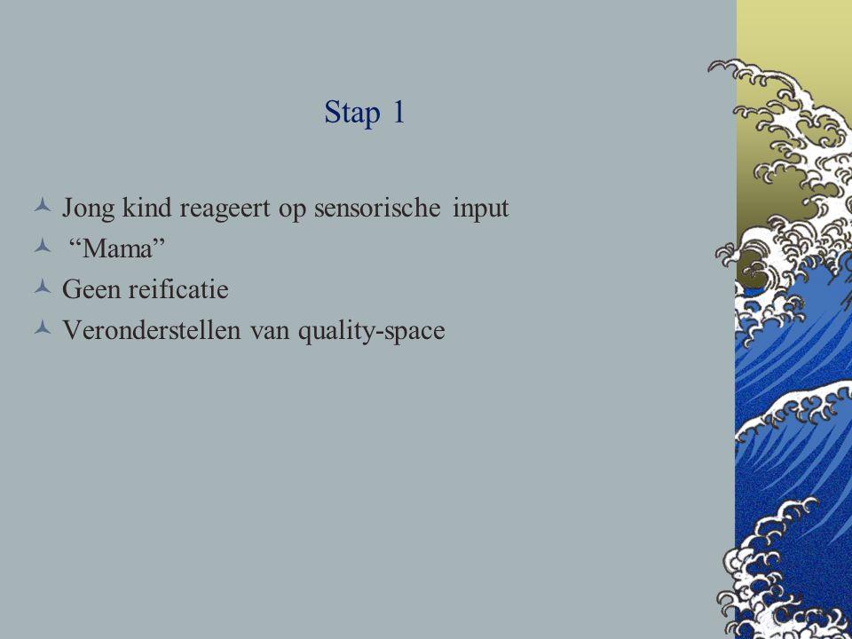 """Stap 1 Jong kind reageert op sensorische input """"Mama"""" Geen reificatie Veronderstellen van quality-space"""