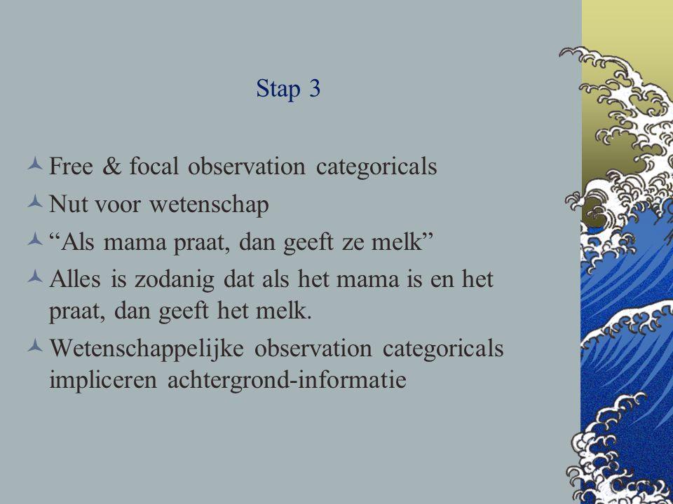 Stap 4 Reificatie over tijd root of reification Buiten bereik van observatie zinnen & categoricals Reificatie is theoretisch