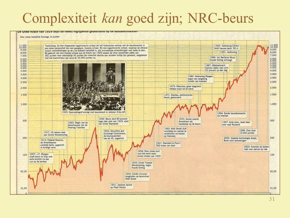 31 Complexiteit kan goed zijn; NRC-beurs