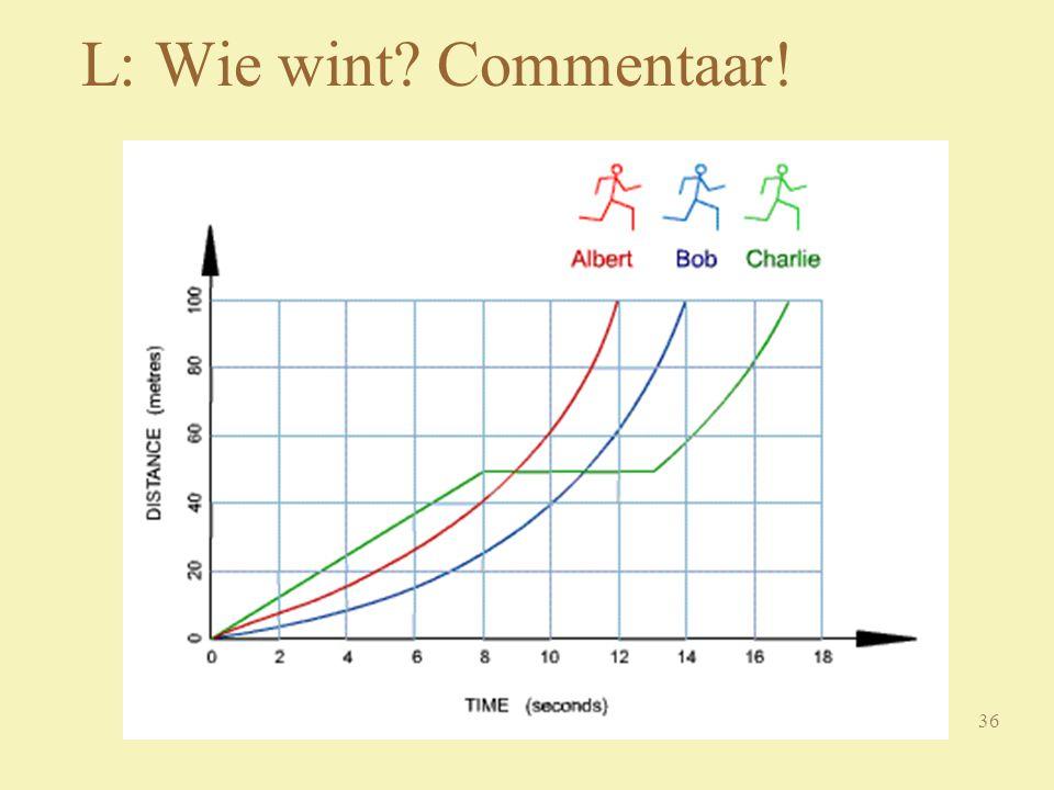 36 L: Wie wint Commentaar!