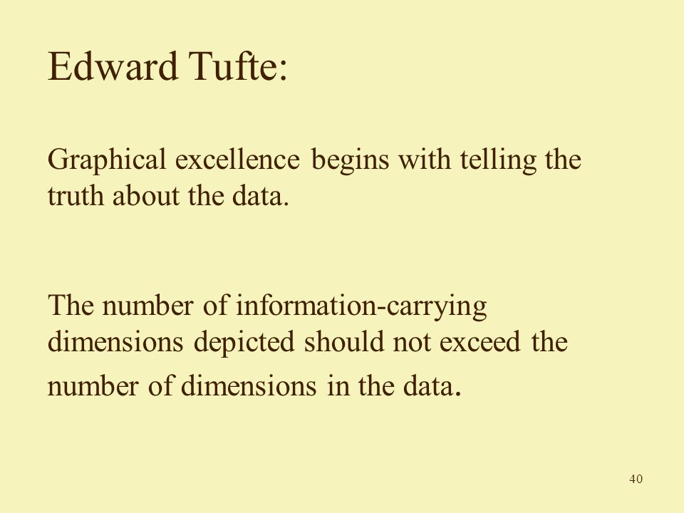 40 Edward Tufte: Graphical excellence begins with telling the truth about the data.