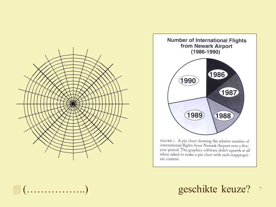 18 Playfair: area of countries (circles), population (left line seg.) and tax revenu (right line seg.).