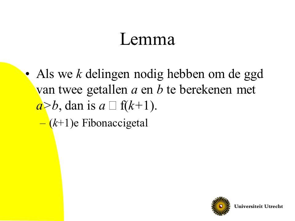 Lemma Als we k delingen nodig hebben om de ggd van twee getallen a en b te berekenen met a>b, dan is a  f(k+1). –(k+1)e Fibonaccigetal
