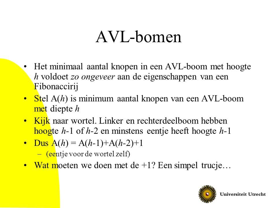 AVL-bomen Het minimaal aantal knopen in een AVL-boom met hoogte h voldoet zo ongeveer aan de eigenschappen van een Fibonaccirij Stel A(h) is minimum a
