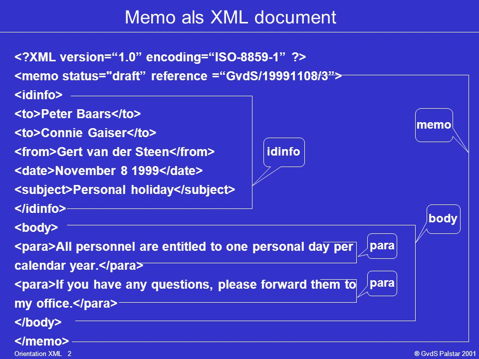 Orientation XML 3® GvdS Palstar 2001 Memo als Document Boom / Componenten memo idinfobody tofromdate Connie Gaiser Gert van der Steen November 8 1999 para All personnel are entitled to one personal day per calendar year. subject Personal holiday to Peter Baars status= draft reference = GvdS/19991108/3 para If you have any questio ns, please forward them to my office.
