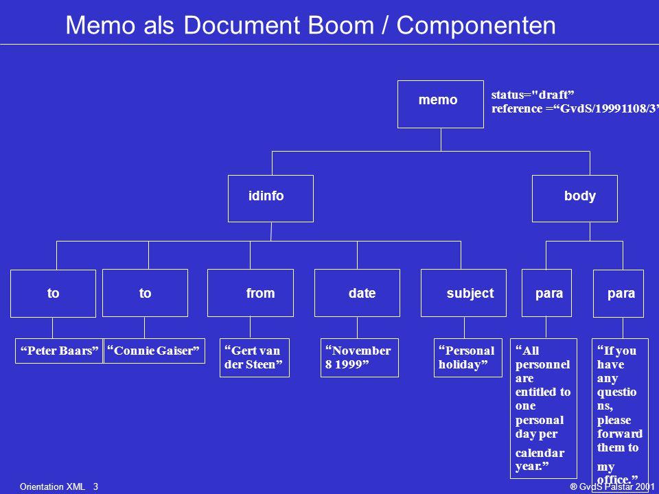 Orientation XML 4® GvdS Palstar 2001 Diagram van DTD voor Memo status reference