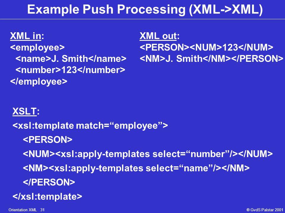 Orientation XML 31® GvdS Palstar 2001 Example Push Processing (XML->XML) XSLT: XML in: J.