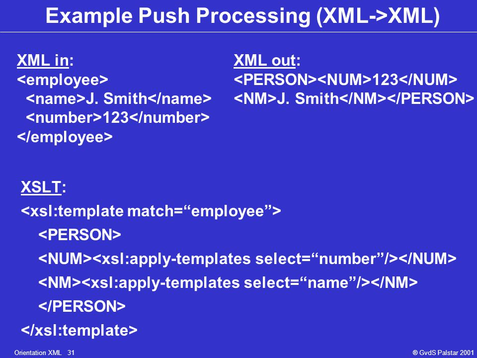 Orientation XML 31® GvdS Palstar 2001 Example Push Processing (XML->XML) XSLT: XML in: J. Smith 123 XML out: 123 J. Smith