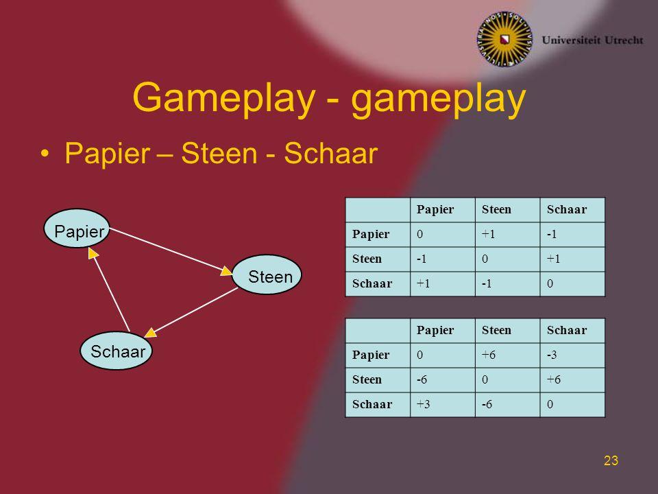 23 Gameplay - gameplay Papier – Steen - Schaar Papier Steen Schaar PapierSteenSchaar Papier0+1 Steen0+1 Schaar+10 PapierSteenSchaar Papier0+6-3 Steen-60+6 Schaar+3-60