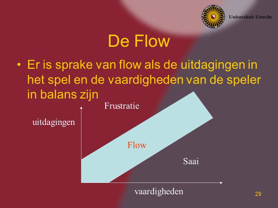 29 De Flow Er is sprake van flow als de uitdagingen in het spel en de vaardigheden van de speler in balans zijn uitdagingen vaardigheden Flow Frustratie Saai