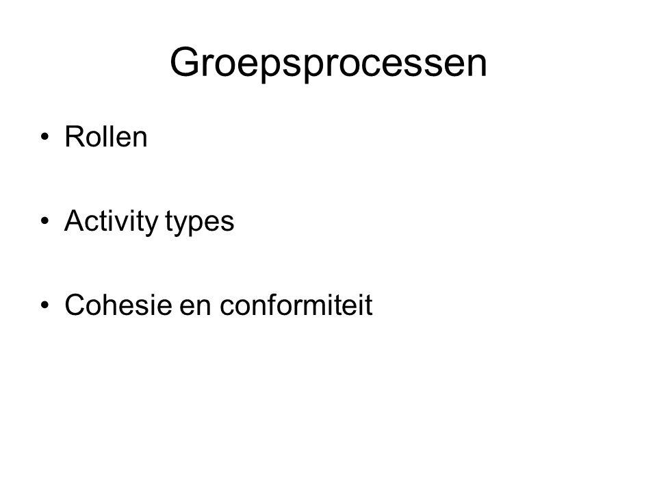 Groepsprocessen Rollen Activity types Cohesie en conformiteit