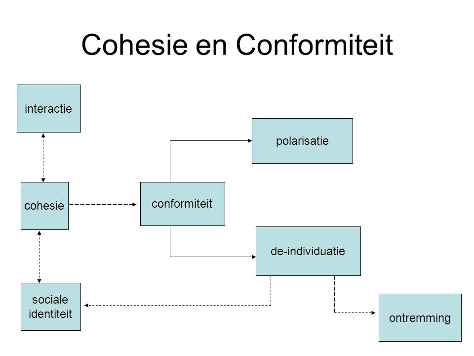 Cohesie en Conformiteit conformiteit polarisatie de-individuatie cohesie ontremming interactie sociale identiteit