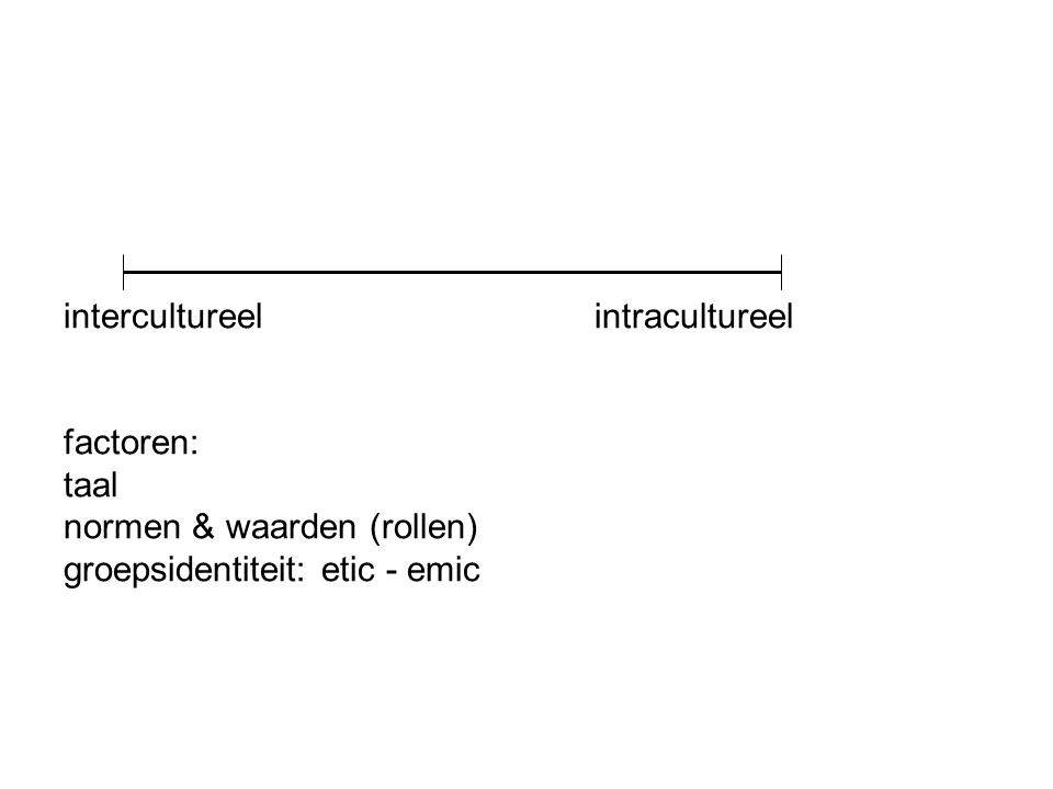 intercultureel intracultureel factoren: taal normen & waarden (rollen) groepsidentiteit: etic - emic