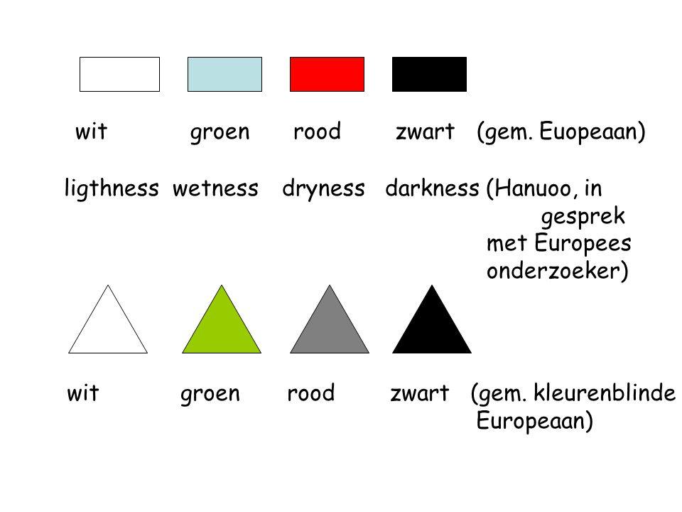 wit groen rood zwart (gem. kleurenblinde Europeaan) wit groen rood zwart (gem. Euopeaan) ligthness wetness dryness darkness (Hanuoo, in gesprek met Eu