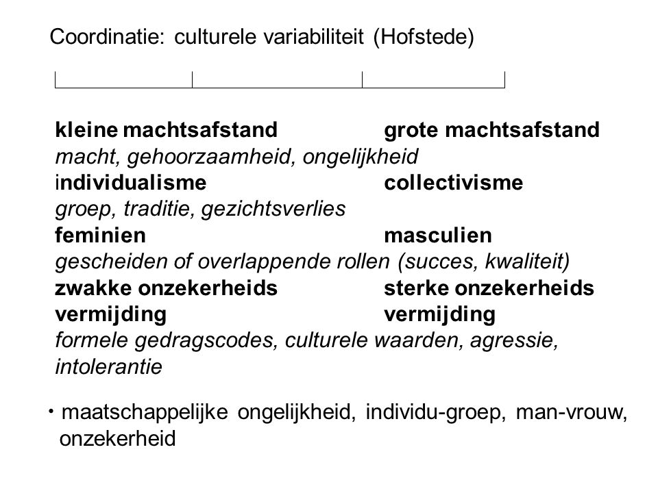 Coordinatie: culturele variabiliteit (Hofstede) kleine machtsafstandgrote machtsafstand macht, gehoorzaamheid, ongelijkheid individualismecollectivism