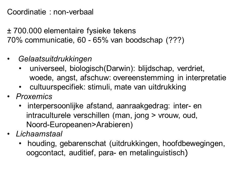 Coordinatie : non-verbaal ± 700.000 elementaire fysieke tekens 70% communicatie, 60 - 65% van boodschap (???) Gelaatsuitdrukkingen universeel, biologi