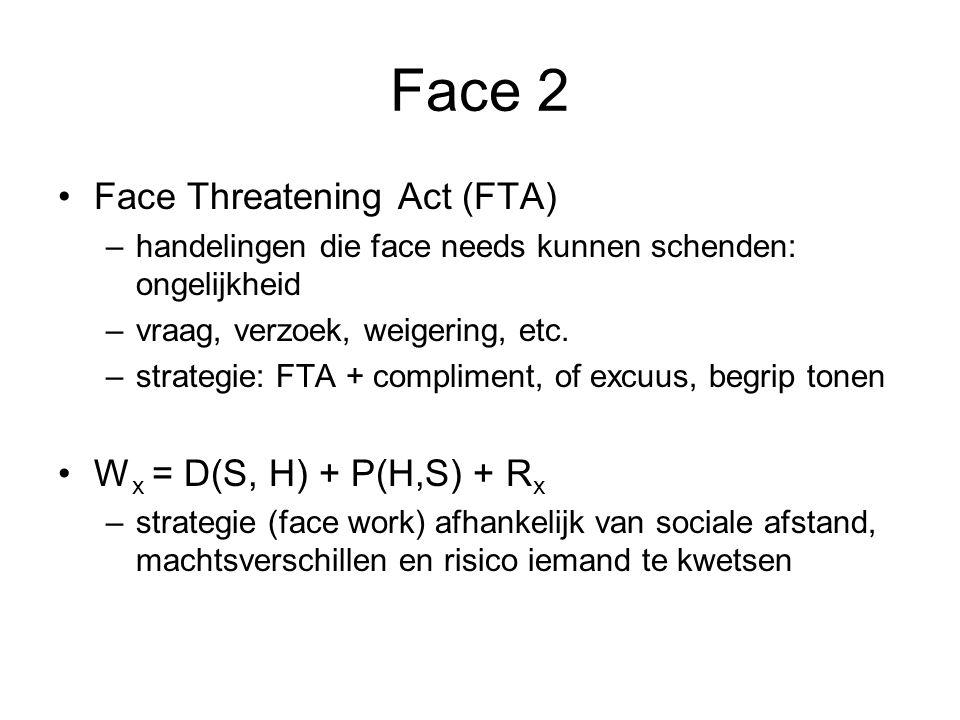 Face 2 Face Threatening Act (FTA) –handelingen die face needs kunnen schenden: ongelijkheid –vraag, verzoek, weigering, etc. –strategie: FTA + complim