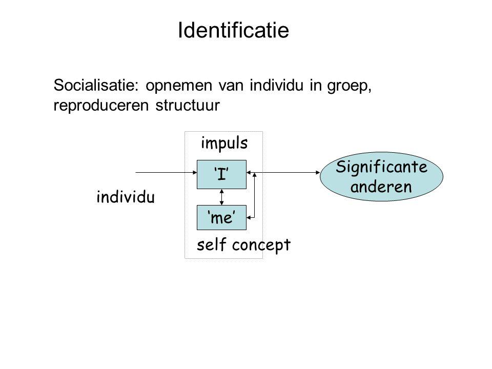 Socialisatie: opnemen van individu in groep, reproduceren structuur 'I' 'me' Significante anderen individu self concept Identificatie impuls