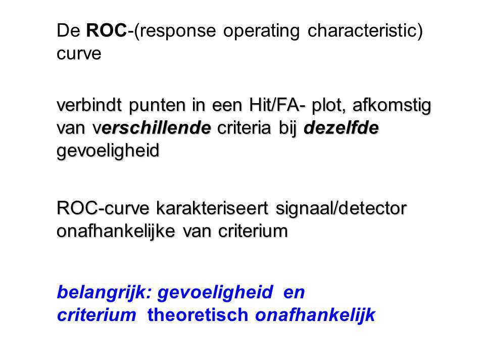 verbindt punten in een Hit/FA- plot, afkomstig van verschillende criteria bij dezelfde gevoeligheid ROC-curve karakteriseert signaal/detector onafhankelijke van criterium belangrijk: gevoeligheid en criterium theoretisch onafhankelijk De ROC-(response operating characteristic) curve