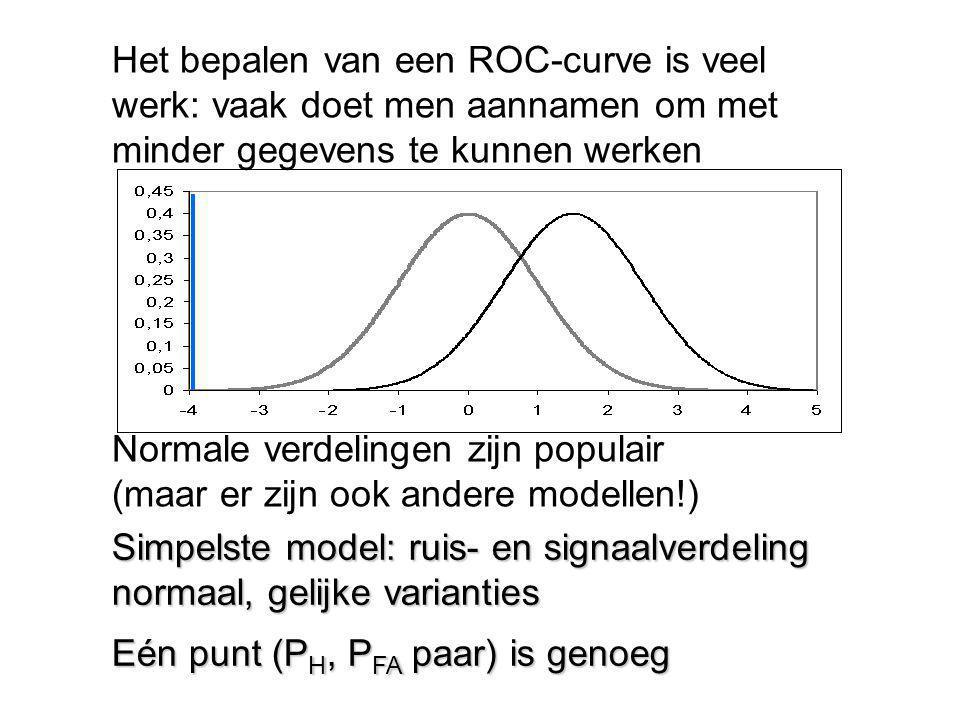 Simpelste model: ruis- en signaalverdeling normaal, gelijke varianties Eén punt (P H, P FA paar) is genoeg Normale verdelingen zijn populair (maar er zijn ook andere modellen!) Het bepalen van een ROC-curve is veel werk: vaak doet men aannamen om met minder gegevens te kunnen werken
