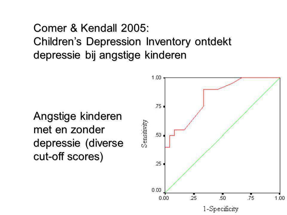 Comer & Kendall 2005: Children's Depression Inventory ontdekt depressie bij angstige kinderen Angstige kinderen met en zonder depressie (diverse cut-off scores)
