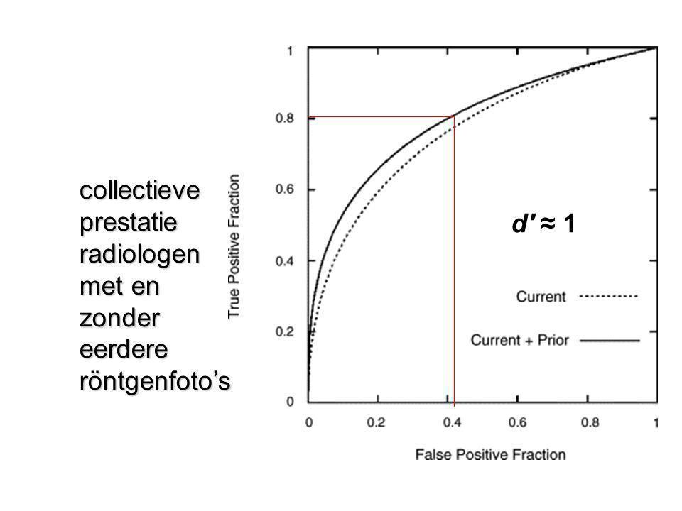 collectieve prestatie radiologen met en zonder eerdere röntgenfoto's d' ≈ 1