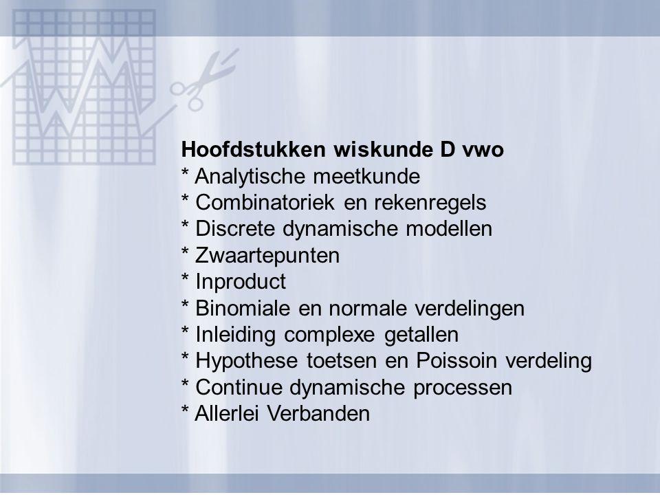 Hoofdstukken wiskunde D vwo * Analytische meetkunde * Combinatoriek en rekenregels * Discrete dynamische modellen * Zwaartepunten * Inproduct * Binomi