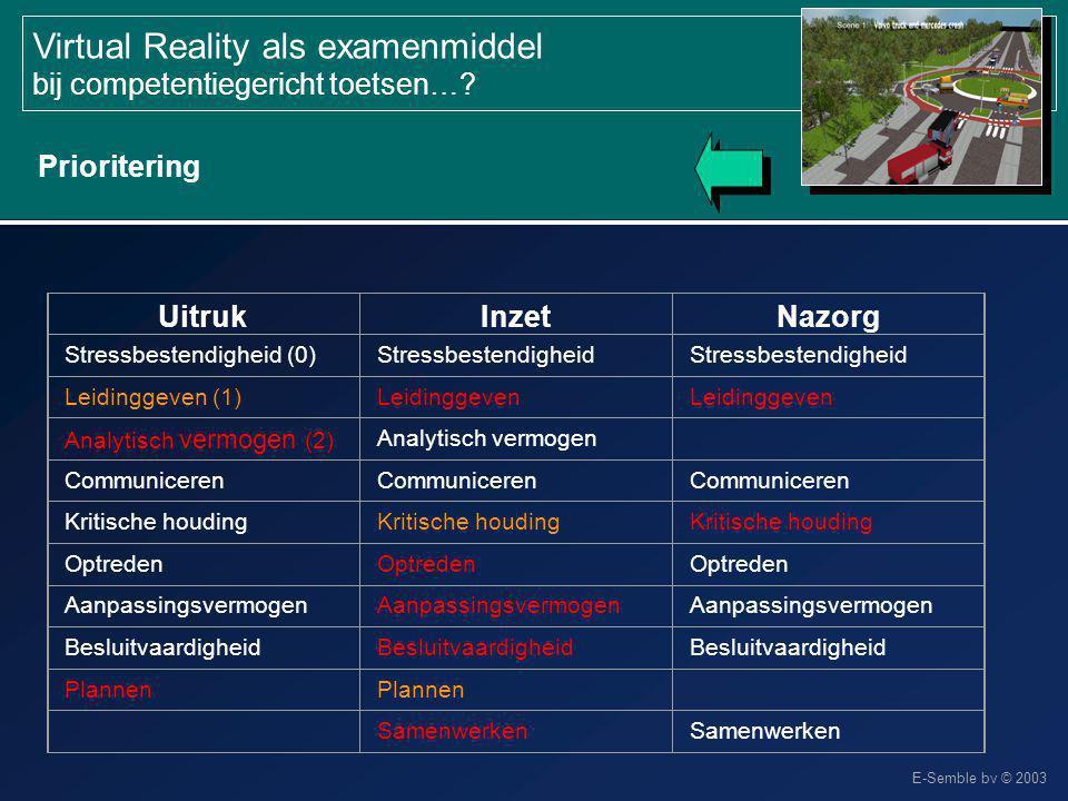 E-Semble bv © 2003 Virtual Reality als examenmiddel bij competentiegericht toetsen…? Prioritering UitrukInzetNazorg Stressbestendigheid (0)Stressbeste