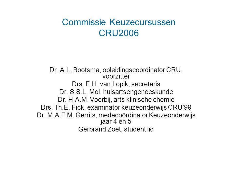 Commissie Keuzecursussen CRU2006 Dr. A.L. Bootsma, opleidingscoördinator CRU, voorzitter Drs. E.H. van Lopik, secretaris Dr. S.S.L. Mol, huisartsengen