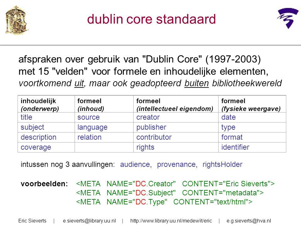 dublin core standaard afspraken over gebruik van