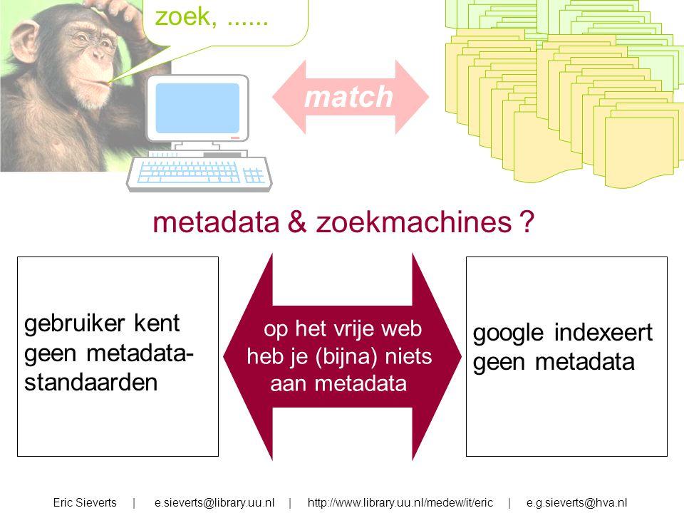 zoek, zoek,...... Eric Sieverts | e.sieverts@library.uu.nl | http://www.library.uu.nl/medew/it/eric | e.g.sieverts@hva.nl metadata & zoekmachines ? ge
