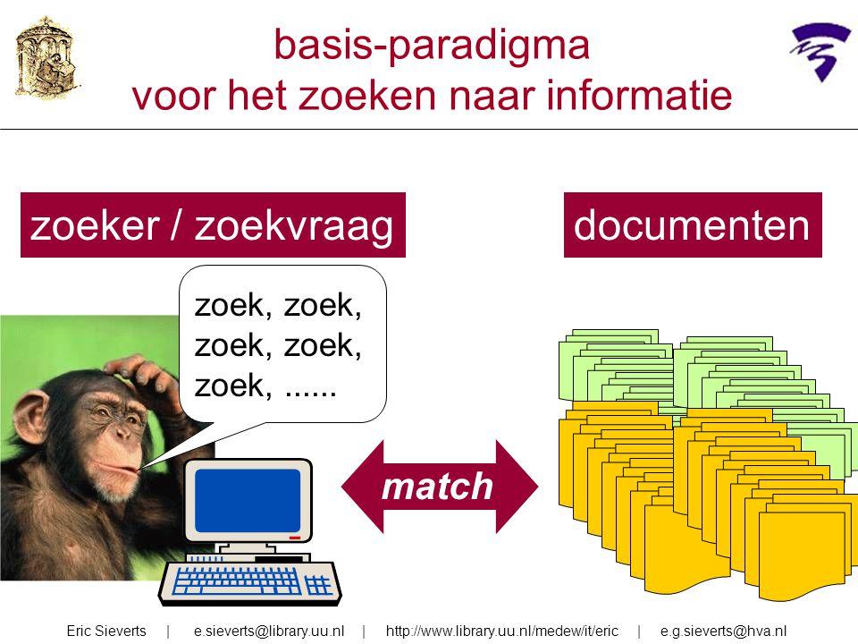 zoek, zoek,...... zoeker / zoekvraagdocumenten match basis-paradigma voor het zoeken naar informatie Eric Sieverts | e.sieverts@library.uu.nl | http:/