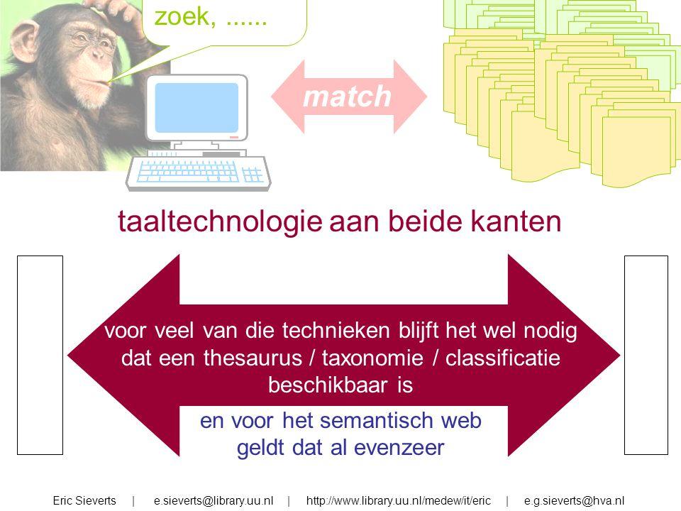 zoek, zoek,...... Eric Sieverts | e.sieverts@library.uu.nl | http://www.library.uu.nl/medew/it/eric | e.g.sieverts@hva.nl taaltechnologie aan beide ka