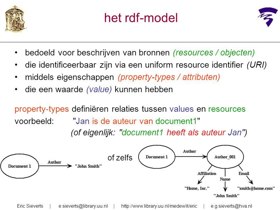het rdf-model bedoeld voor beschrijven van bronnen (resources / objecten) die identificeerbaar zijn via een uniform resource identifier (URI) middels