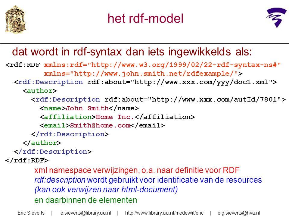 het rdf-model <rdf:RDF xmlns:rdf=