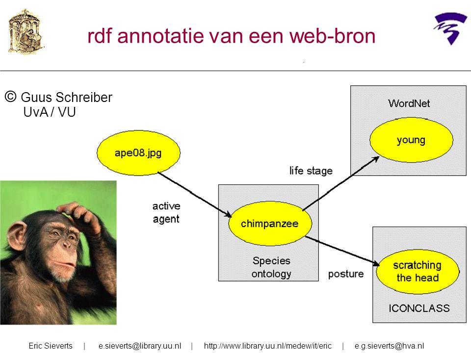 © Guus Schreiber UvA / VU Eric Sieverts | e.sieverts@library.uu.nl | http://www.library.uu.nl/medew/it/eric | e.g.sieverts@hva.nl rdf annotatie van ee