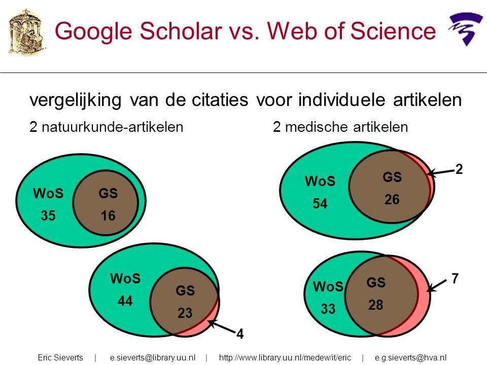 vergelijking van de citaties voor individuele artikelen 2 natuurkunde-artikelen2 medische artikelen WoS 35 GS 16 WoS 54 GS 26 Google Scholar vs.
