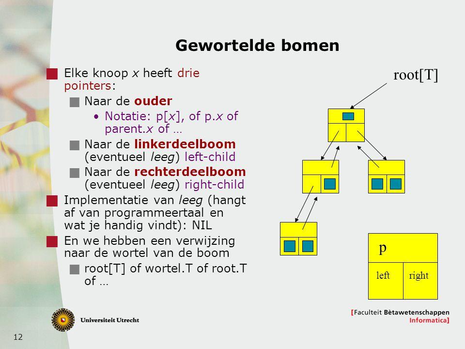 12 Gewortelde bomen  Elke knoop x heeft drie pointers:  Naar de ouder Notatie: p[x], of p.x of parent.x of …  Naar de linkerdeelboom (eventueel lee