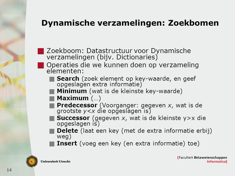 14 Dynamische verzamelingen: Zoekbomen  Zoekboom: Datastructuur voor Dynamische verzamelingen (bijv. Dictionaries)  Operaties die we kunnen doen op