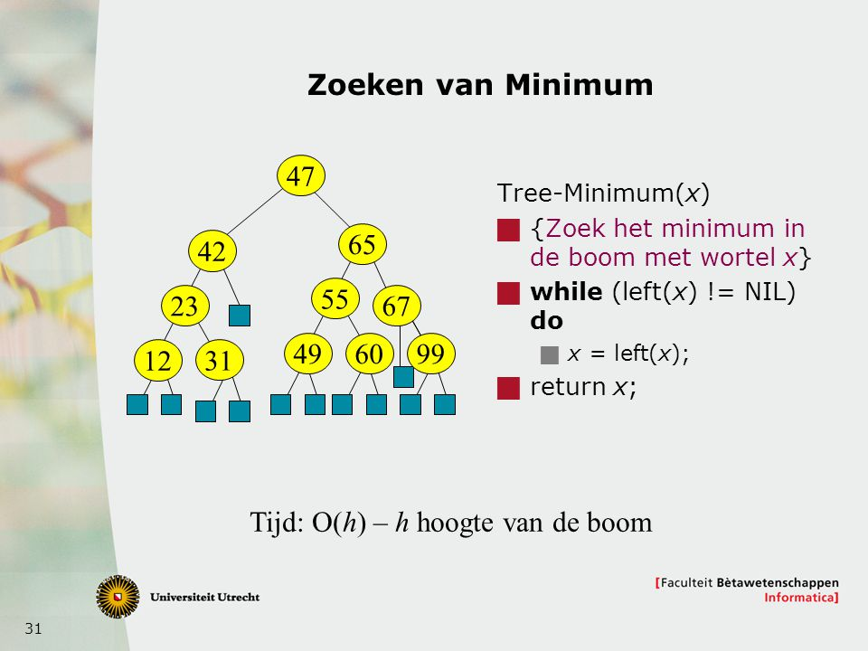31 Zoeken van Minimum Tree-Minimum(x)  {Zoek het minimum in de boom met wortel x}  while (left(x) != NIL) do  x = left(x);  return x; 47 42 23 12