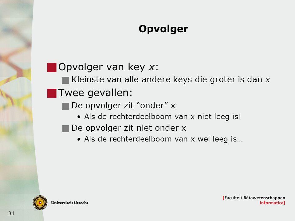 """34 Opvolger  Opvolger van key x:  Kleinste van alle andere keys die groter is dan x  Twee gevallen:  De opvolger zit """"onder"""" x Als de rechterdeelb"""