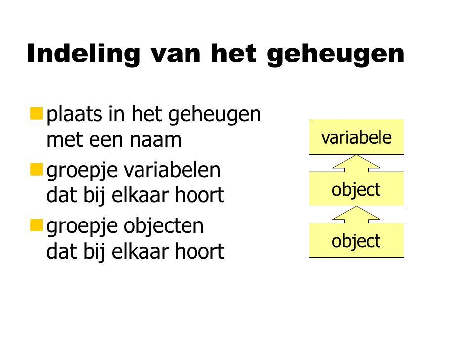 Indeling van het geheugen nplaats in het geheugen met een naam ngroepje variabelen dat bij elkaar hoort variabele object ngroepje objecten dat bij elk