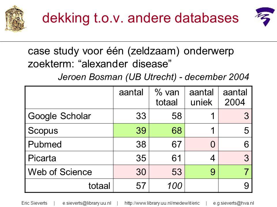 """dekking t.o.v. andere databases case study voor één (zeldzaam) onderwerp zoekterm: """"alexander disease"""" Jeroen Bosman (UB Utrecht) - december 2004 Eric"""